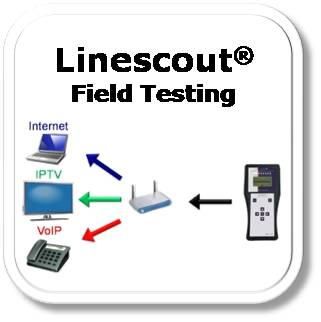 LineScout - Field Testing Solutions